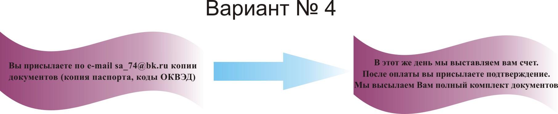 Регистрация ип в москве для иногородних