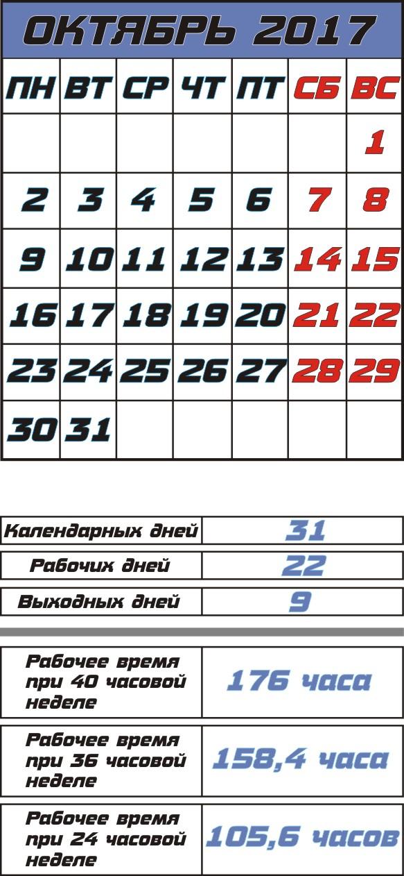 Календарь посадки огурцов май
